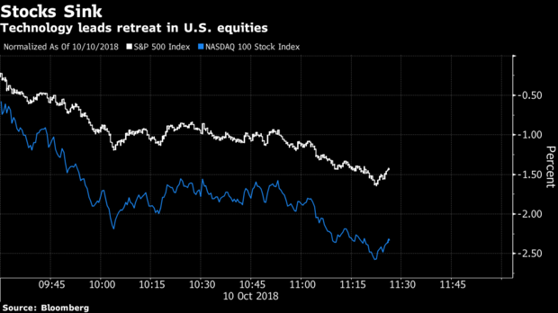 Stocks Sink